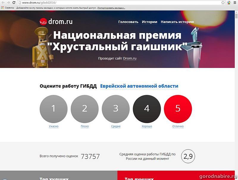 ГИБДД Крыма получила «тройку» порезультатам  государственной  премии «Хрустальный гаишник»